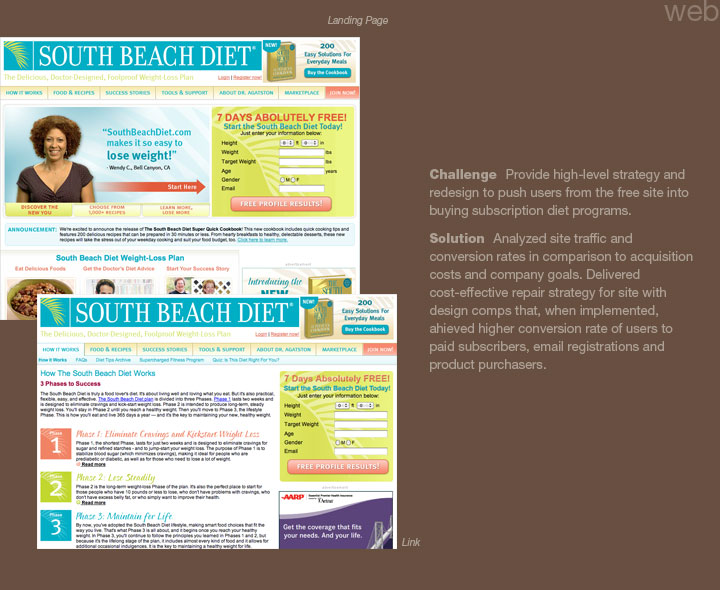 South Beach Diet Web